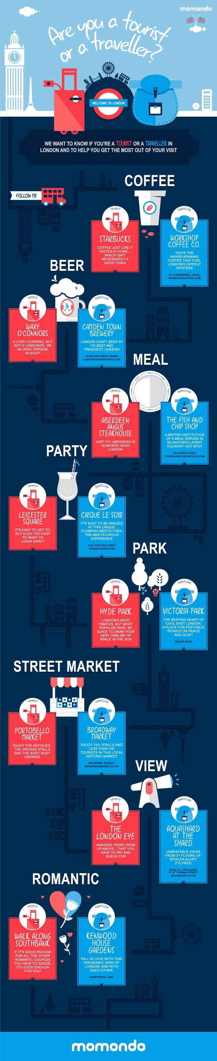 A Fun Look at London. Tourist or Traveller? - worldtravelfamily.com http://finelinedrivingacademy.co.uk