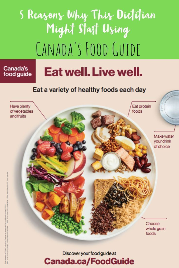 Why This Dietitian Likes The New Canada S Food Guide Canada Food Guide Healthy Whole Grain Foods