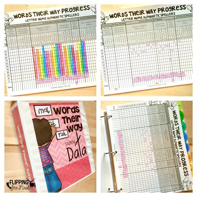 Amazing ideas on how to organize Words Their Way with lots of freebies! Brilliant!