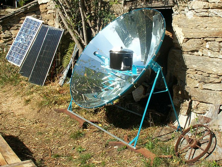 Urban Survival, Going Off The Grid, Cooking And Refrigeration