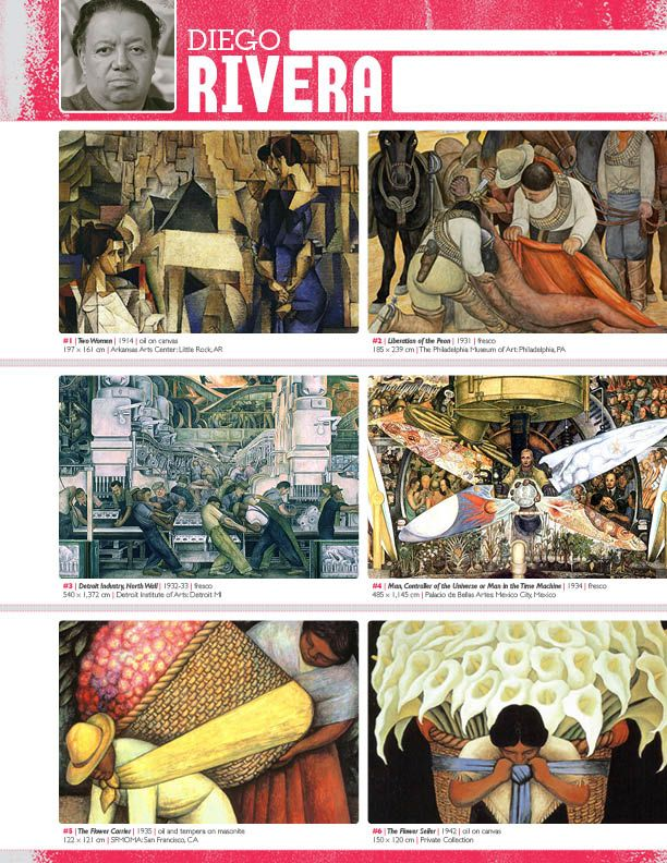 The smARTteacher Resource: DIEGO RIVERA (Artist Binder Notes)