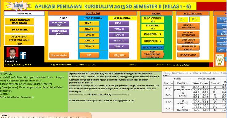 [.xls otomatis] Software Penilaian Kurikulum 2013 SD Kelas 1 Sampai 6 Aplikasi Excel Download Gratis