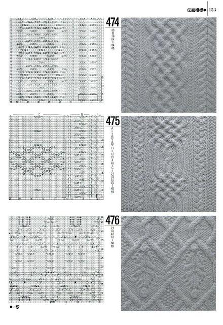 Knitting patterns book 1000_NV7183 - rejane camarda - albumes web de Picasa ...