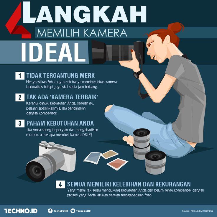 Cara memilih kamera yang tepat untuk Anda http://bit.ly/1OQXD9z