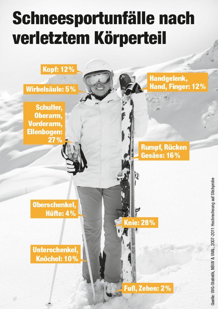 Wintersport: VHV Unfall und PHV gehören dazu! » VHV Partner-Portal