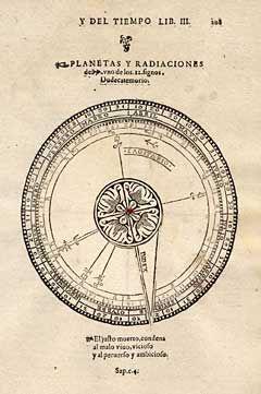 Antique Map Detail - [Volvelle]