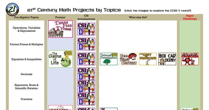 high school math projects pdf