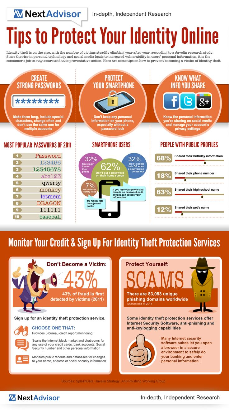 An infographic shows ways to protect yourself against identity theft
