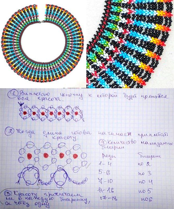 "Collar ""Ethnic"" - Easy but takes a LOT of time. #Seed #Bead #Tutorials"