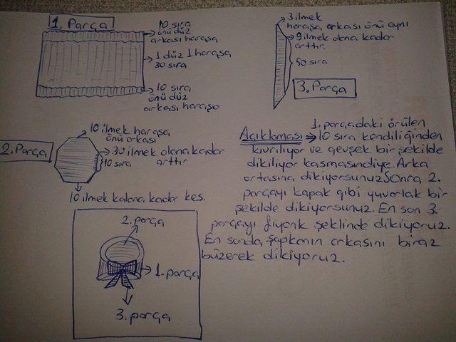 Tek parça örülmüş fiyonklu örgü bere modeli yapılışı anlatımlı