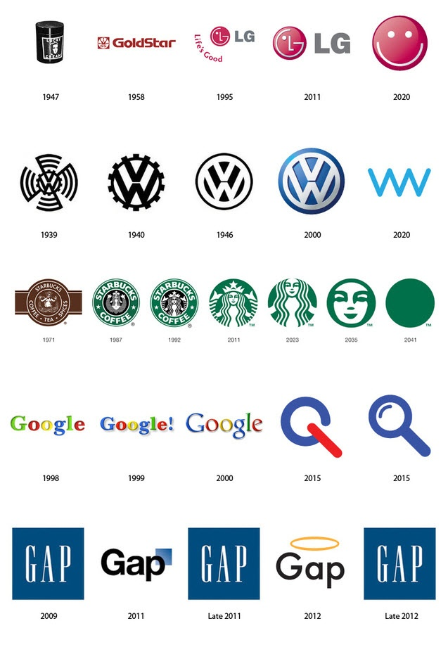 logo evolution 2 lol pinterest logos volkswagen and