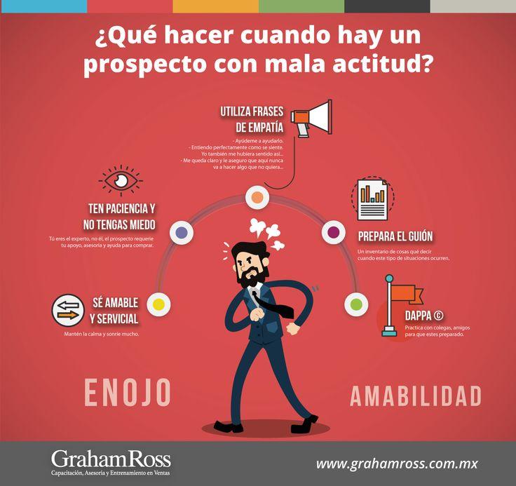 ¿Qué hacer cuando hay un prospecto con mala actitud? www.grahamross.com.mx