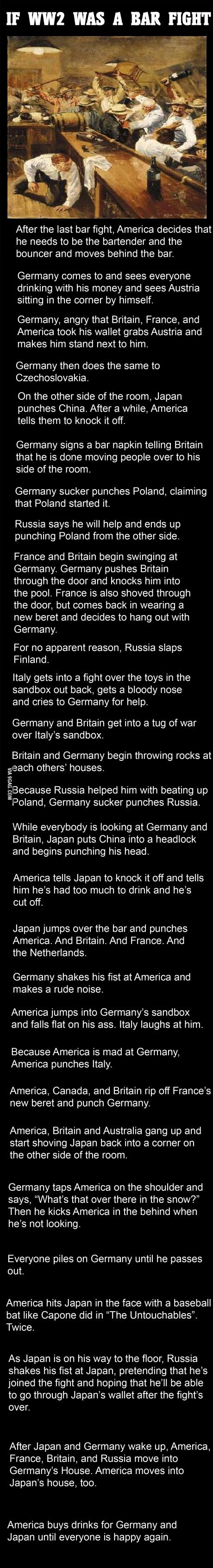 If World War 2 Was A Bar Fight...Slapping Finland for no apparent reason!