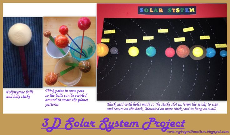 Amazing 3D Solar System Projects - Pics about space