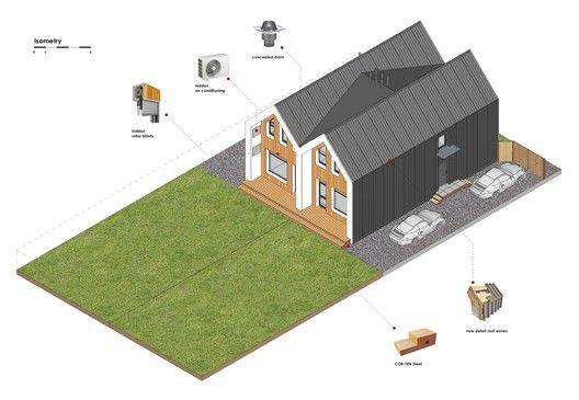 Double House,Isometric