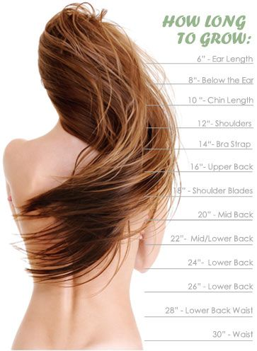 Put in how long your hair is now and how long you want it to be, and it will tell you how much time it will take to grow.