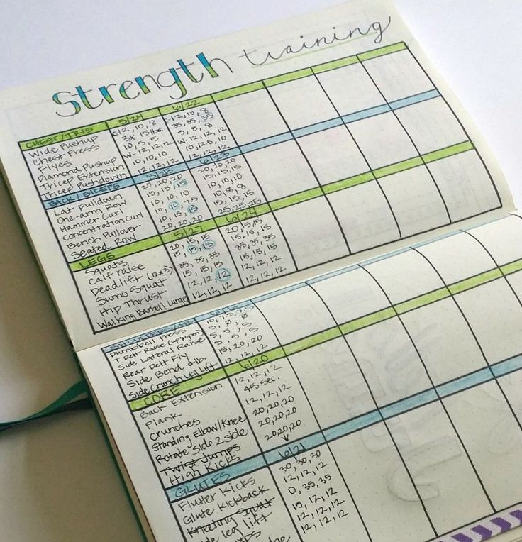 How I track strength training in my bullet journal.