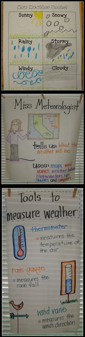 Great anchor charts for weather