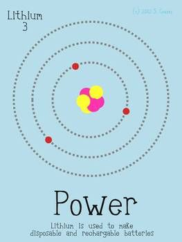 lithium element poster