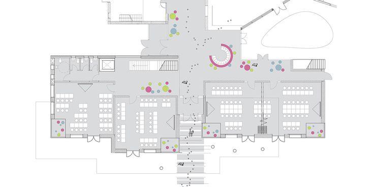 Ordrup Skole - Kant - Arkitekter