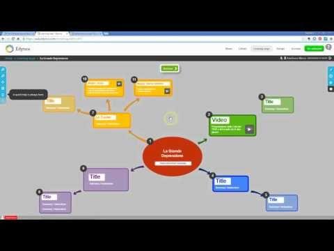 """Video tutorial in italiano in cui viene spiegato come realizzare e gestire lezioni con Edynco attraverso la creazione di """"mappe di apprendimento"""". Edynco è u..."""