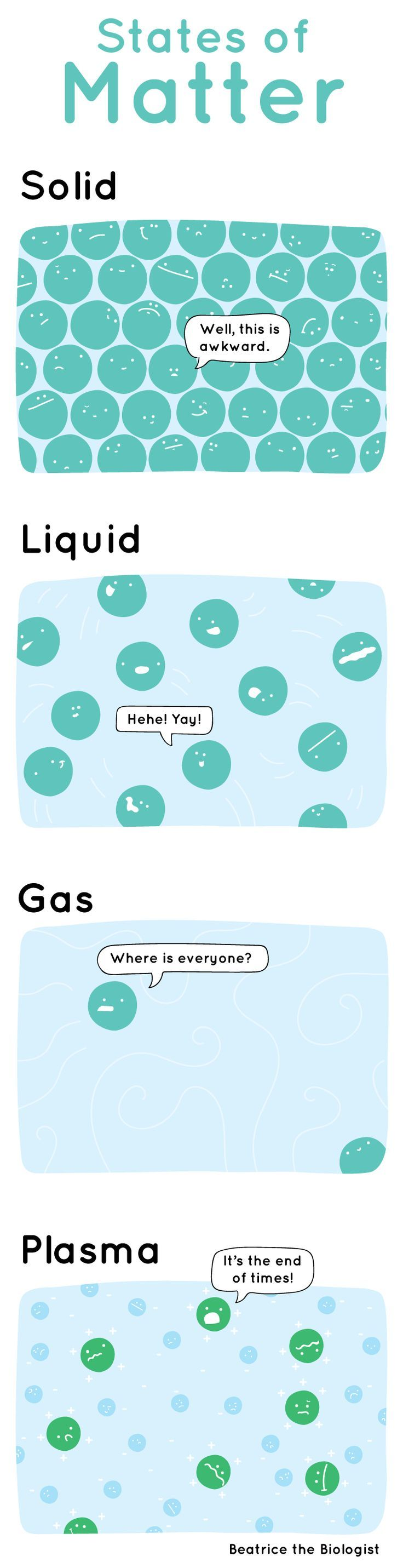 Funny cartoon about the states of matter- chemistry or physical science