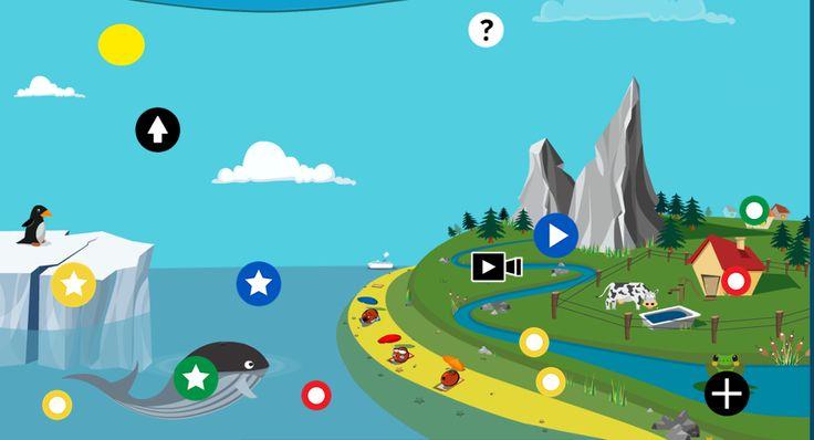interactieve praatplaat met kringloop water, onderzeedieren, filmpjes ed