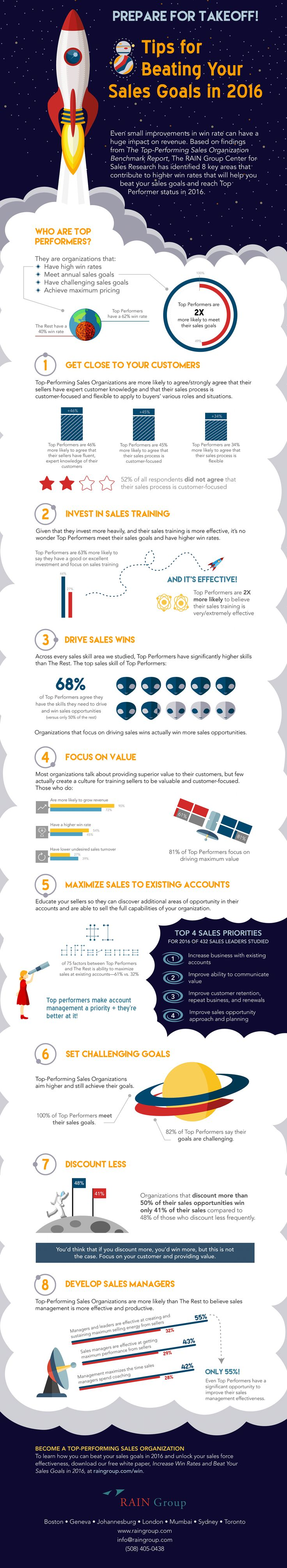 8 Tips for Beating Your Sales Goals in 2016 #Infographic ~ Visualistan