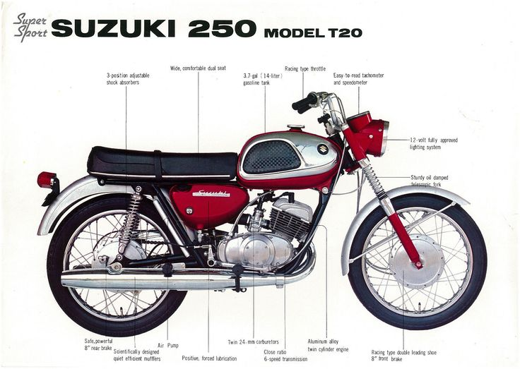 1000 Images About Motorcycles On Pinterest Honda