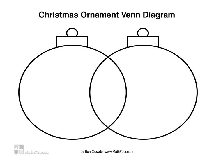 1000  ideas about venn diagram template on pinterest