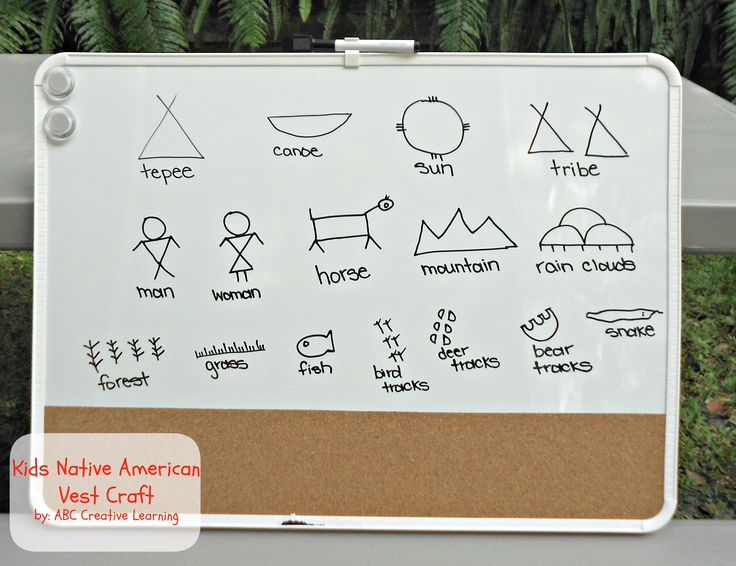 Native American Symbols for Vest Craft