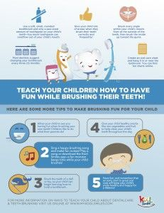 Check out this great #infographic showing ways you can teach #kids to brush their #teeth! :)  #dentistry #fun #brushing #oralcare #children #parents #dentist