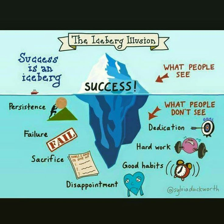 Success, The Iceberg Illusion
