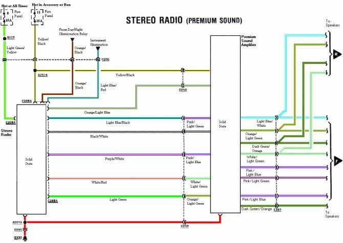 10 2004 Ford Explorer Car Stereo Wiring Diagram Car Diagram Wiringg Net Ford Explorer Ford Focus Car Radio