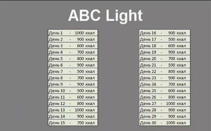 Абс Лайт Диеты. Диета ABC light и superlight
