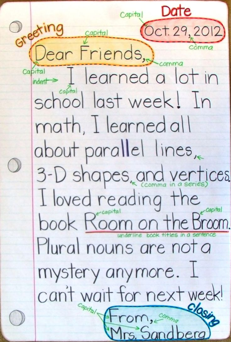 17 best ideas about letter writing format sentence 2nd grade smarty arties taught by the groovy grandma friendly letter anchor chart