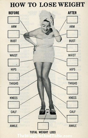 vintage weight loss chart