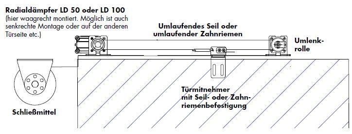 Dictamat50bk Aufbau Tur Schliessen Schiebe Tur Und Montage