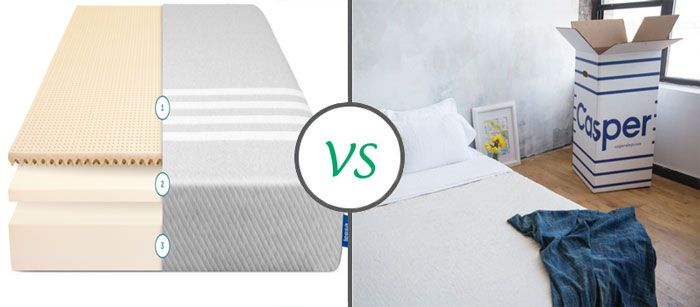 Pin On Mattress Reviews