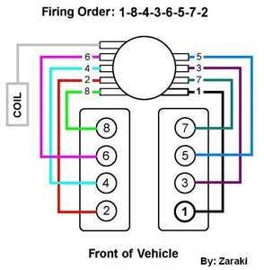 1975 chevy car wiring diagram manual reprint impalacapricebel air