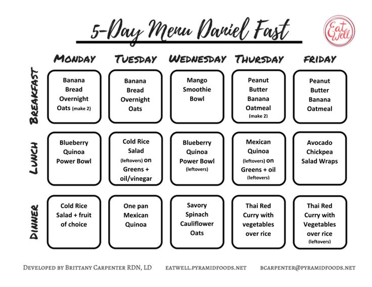 Daniel fast 2 5day menus with recipes eatwell price