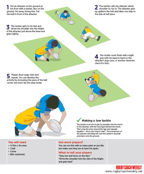 How to coach a low tackle
