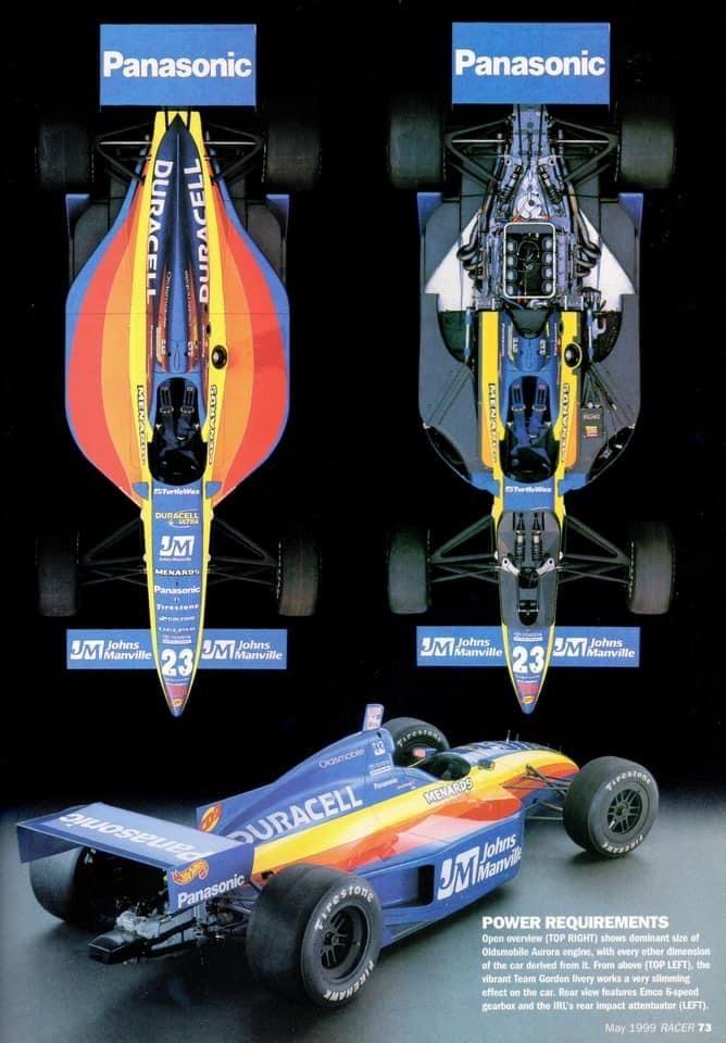 Pin On Indycar