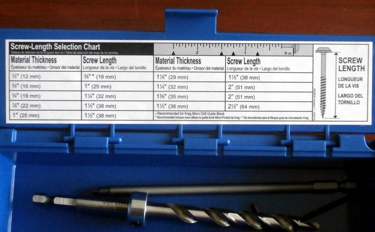 The Kreg Jig K5 Setup is Done in a Different Order than the Kreg Jig K4.