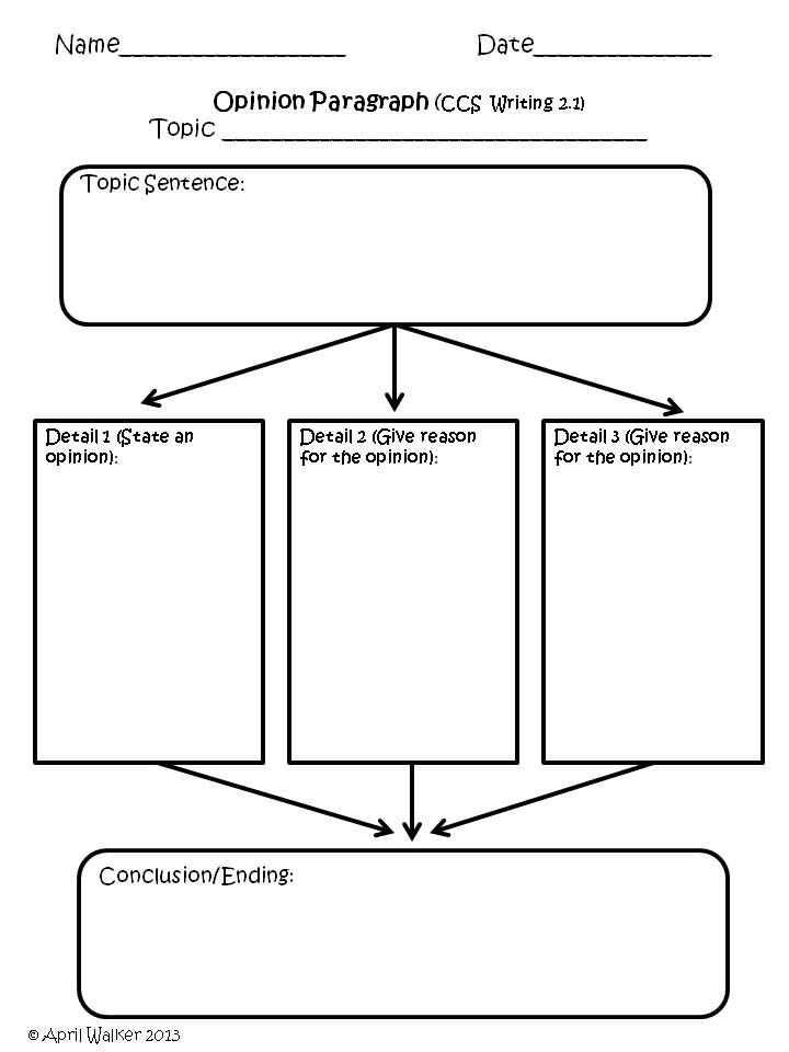 graphic organizer for 5 paragraph essay