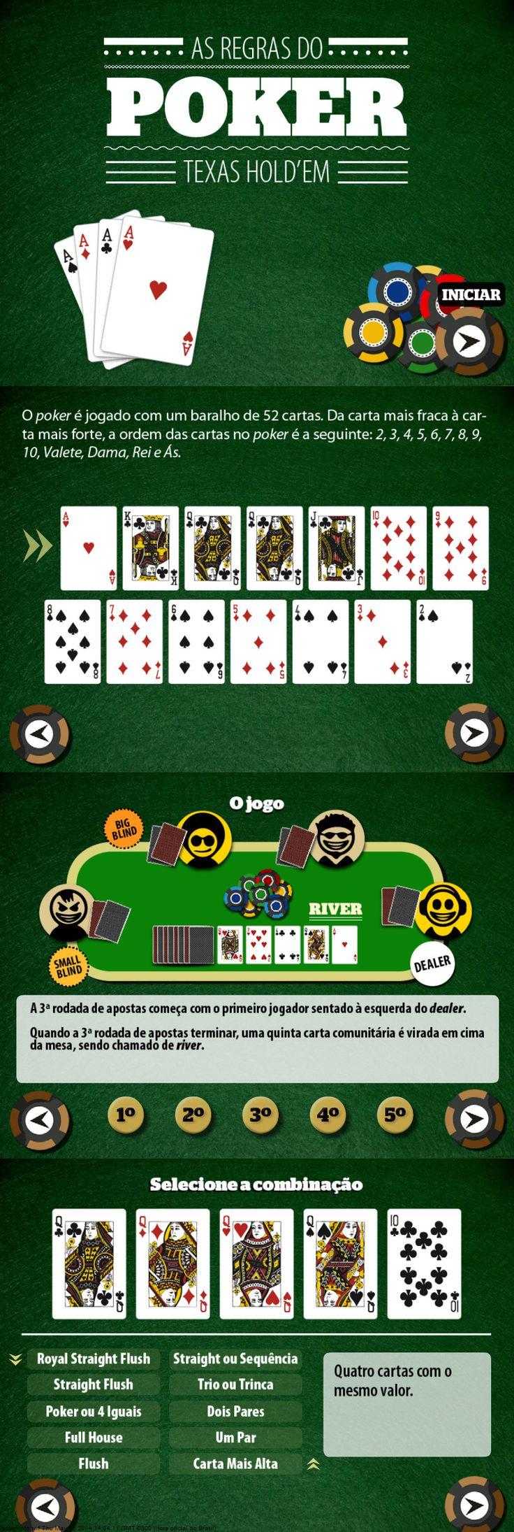 """Infográfico interativo da matéria """"A melhor mão de Tiago Cechet"""", sobre as regras do Poker Texas Hold'en."""