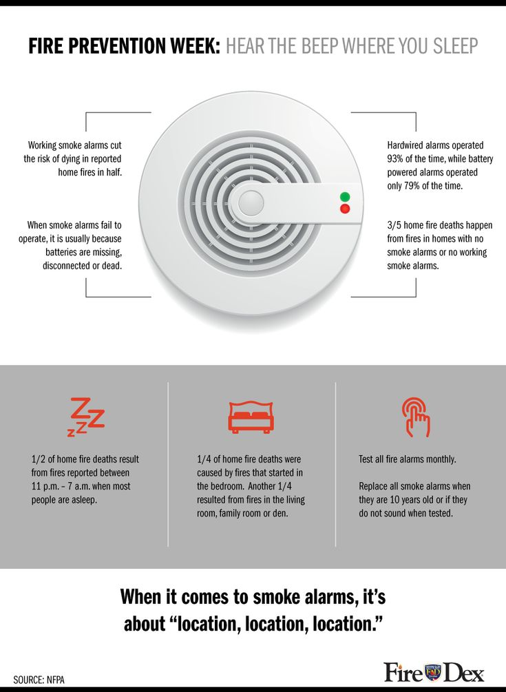18 Best Images About Fire Safety On Pinterest Christmas