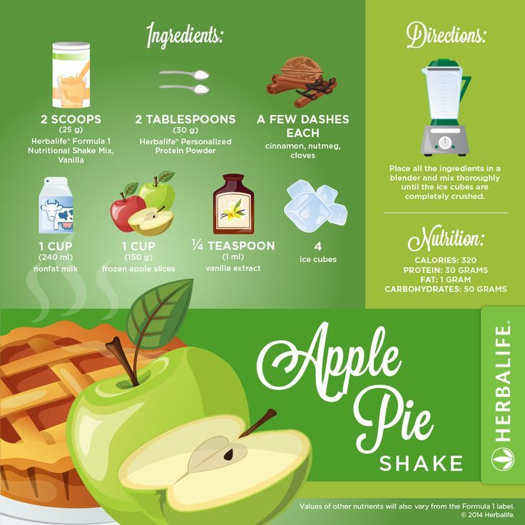 The recipe for a Herbalife Apple Pie shake. To get Herbalife ingredients, visit goalsforlife.goherbalife.com