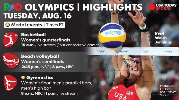 Rio 2016: Olympics schedule, TV info for Tuesday, Aug. 16