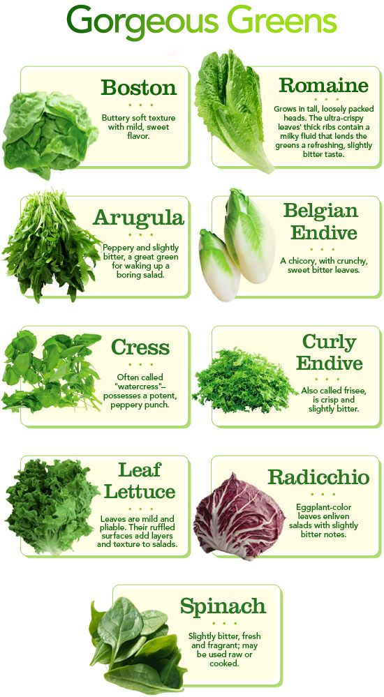 Different types of Lettuce and other salad greens. FYI ...